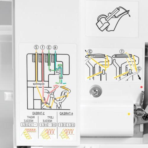 SINGER   Finishing Touch 14SH6540 Machine including Configuration, Color-Coded System